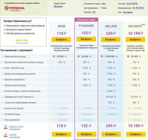 страховка в австралию: стоимость оформления и где ее купить онлайн в 2019 году