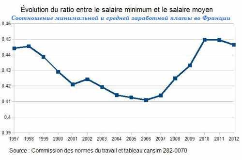 средняя зарплата в воронеже в 2018